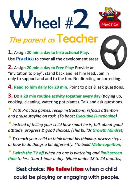 Practica Programme Blog